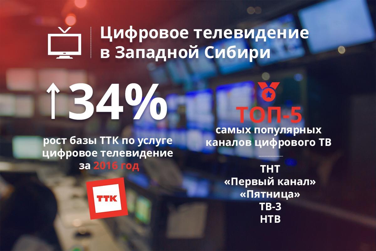 Отау тв - цифровое казахстанское телевидение усть-каменогорск - изображение 5