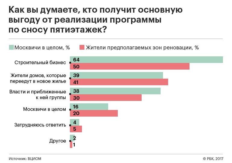 http://s0.rbk.ru/v6_top_pics/media/img/1/45/754950188771451.png