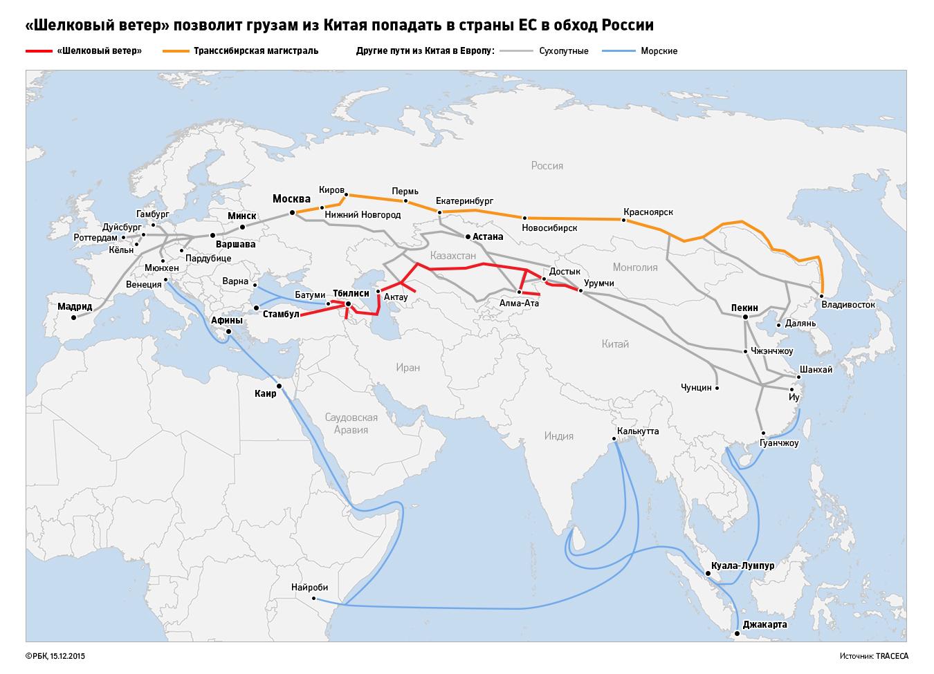 схема маршрута прохождения газопровода