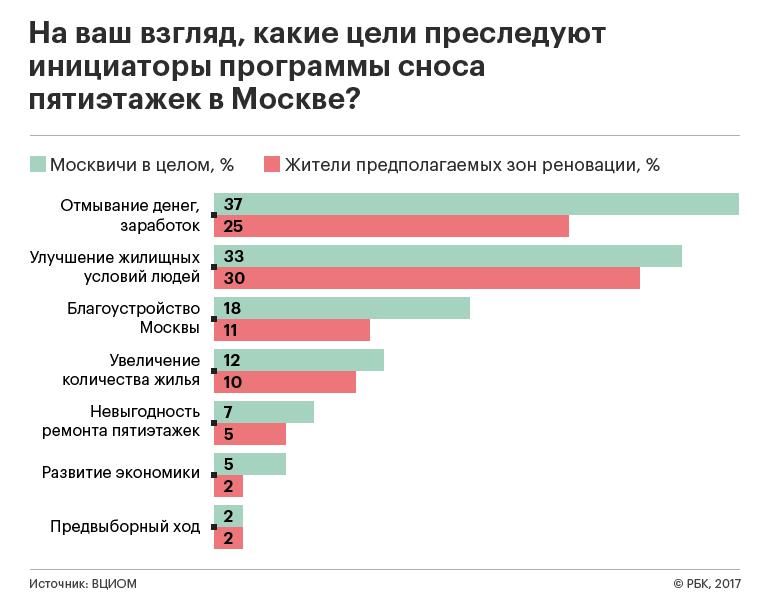 http://s0.rbk.ru/v6_top_pics/media/img/3/33/754950188746333.png