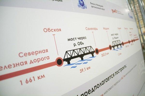 Премьер-министр одобрил масштабный инвестпроект на Ямале