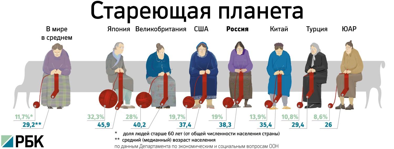 экономика в россии схема