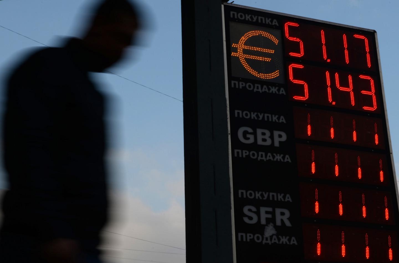 Форекс курс российского рубля