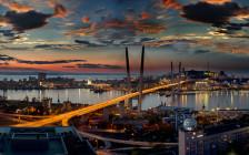 Индекс благосостояния по городам России