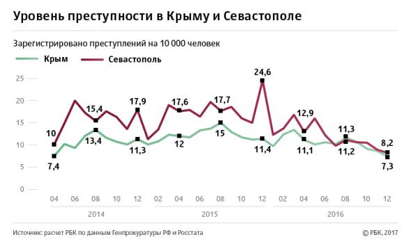 http://s0.rbk.ru/v6_top_pics/resized/590xH/media/img/9/96/754896037656969.png