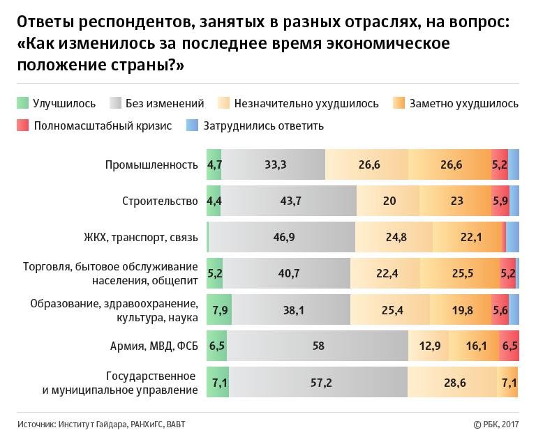 http://s0.rbk.ru/v6_top_pics/resized/945xH/media/img/0/27/754890495205270.png
