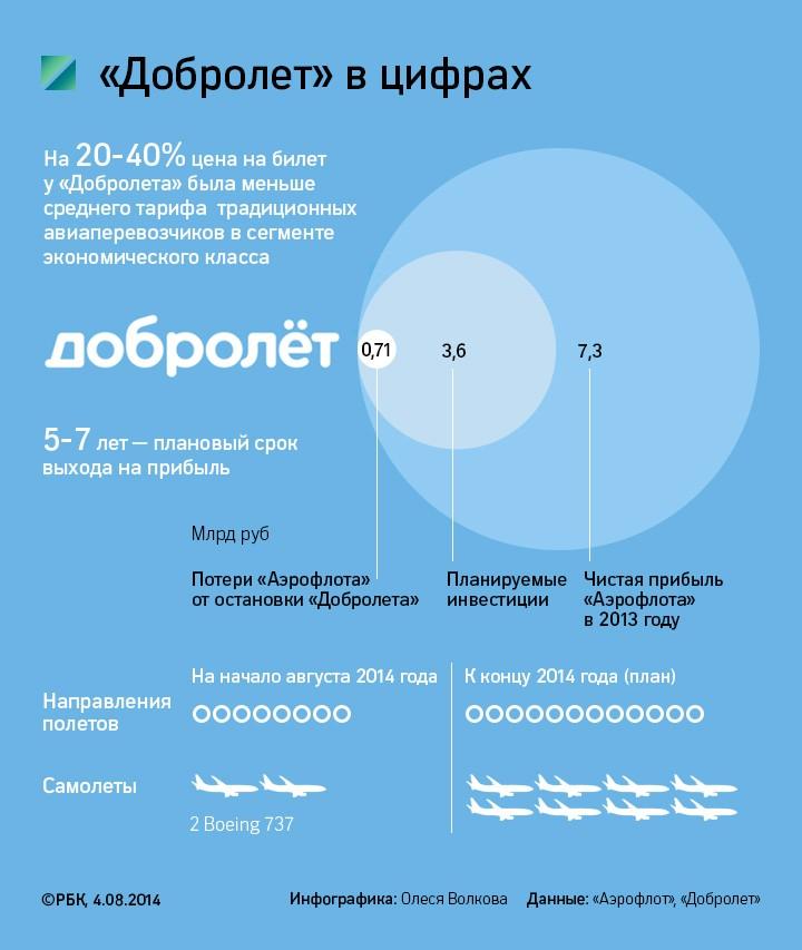 Казань Ростов на Дону авиабилеты от 3308 руб расписание