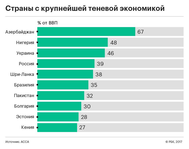 http://s0.rbk.ru/v6_top_pics/resized/945xH/media/img/6/72/754988343847726.png