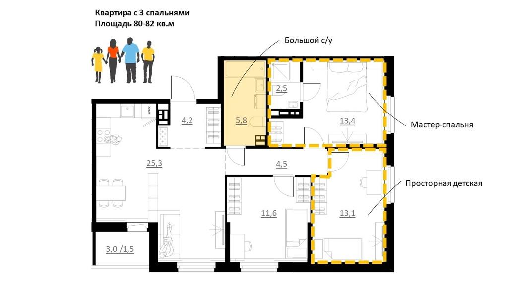 Квартира с мастер-спальней, большим санузлом и просторной детской
