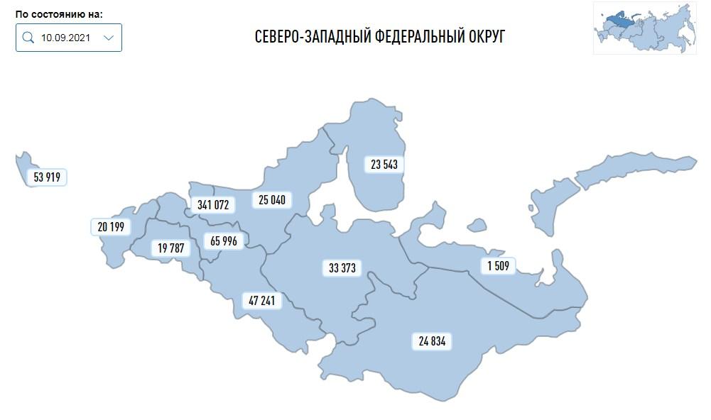 Число предприятий малого и среднего бизнеса на Северо-Западе РФ. По данным Единого реестра малого исреднего предпринимательства