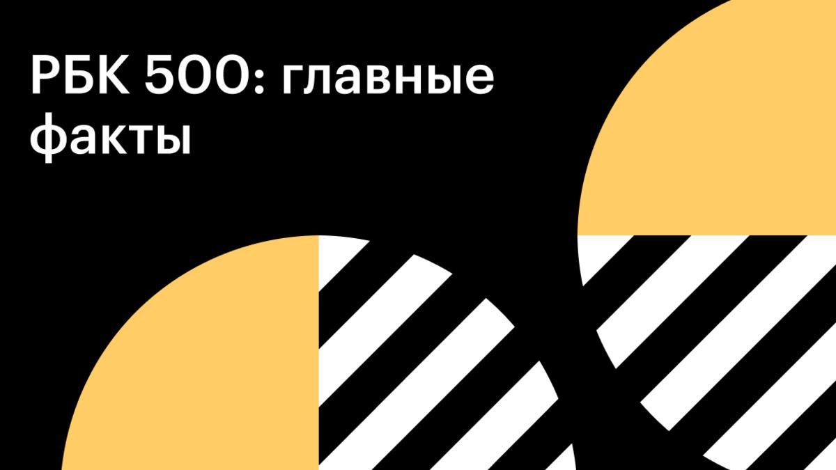 500 крупнейших компаний россии 2013 авиакомпания флай дубай