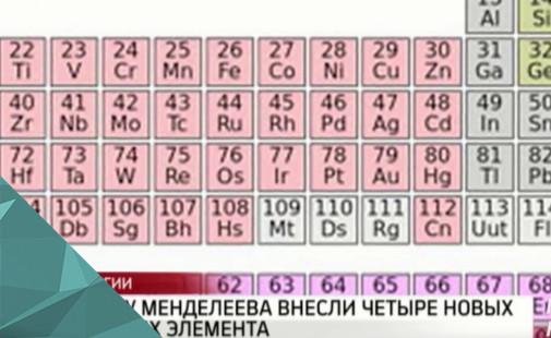 В таблицу Менделеева внесли четыре новых химических элемента