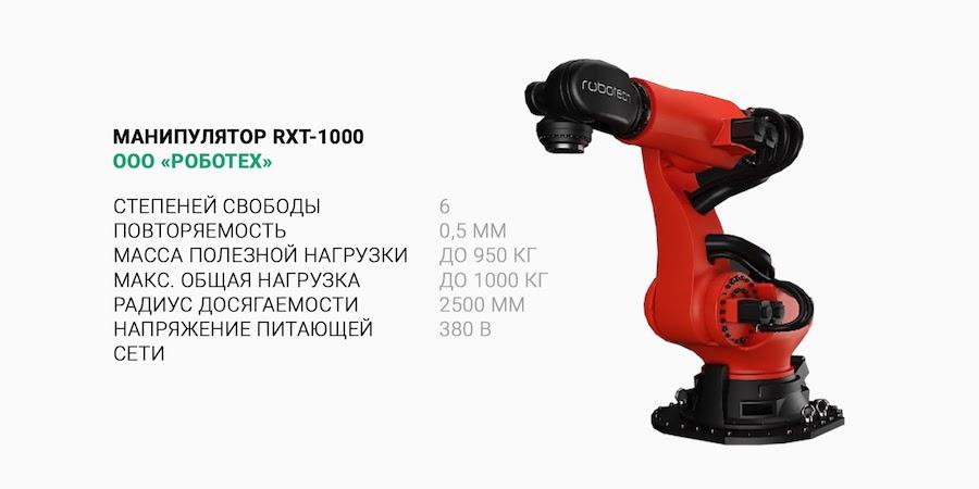 Характеристики манипулятора RXT-1000