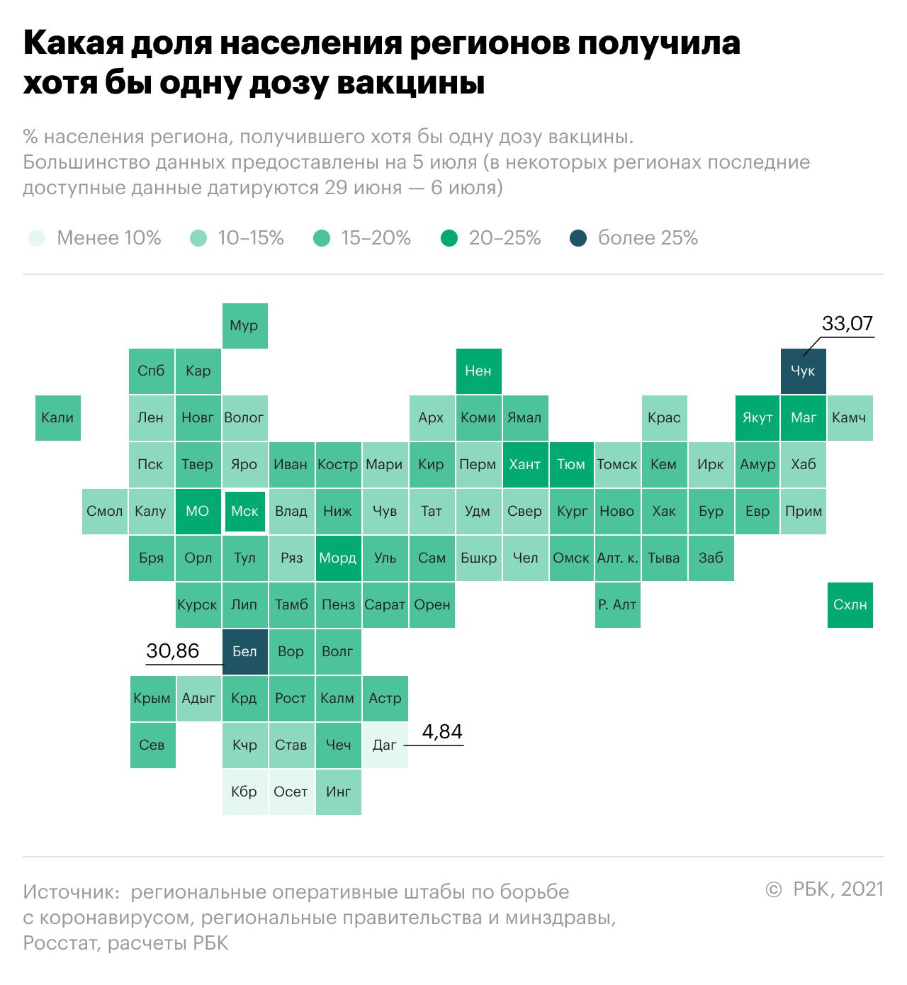 Медицинский десант в Крыму. Самое актуальное о пандемии на 23 июля