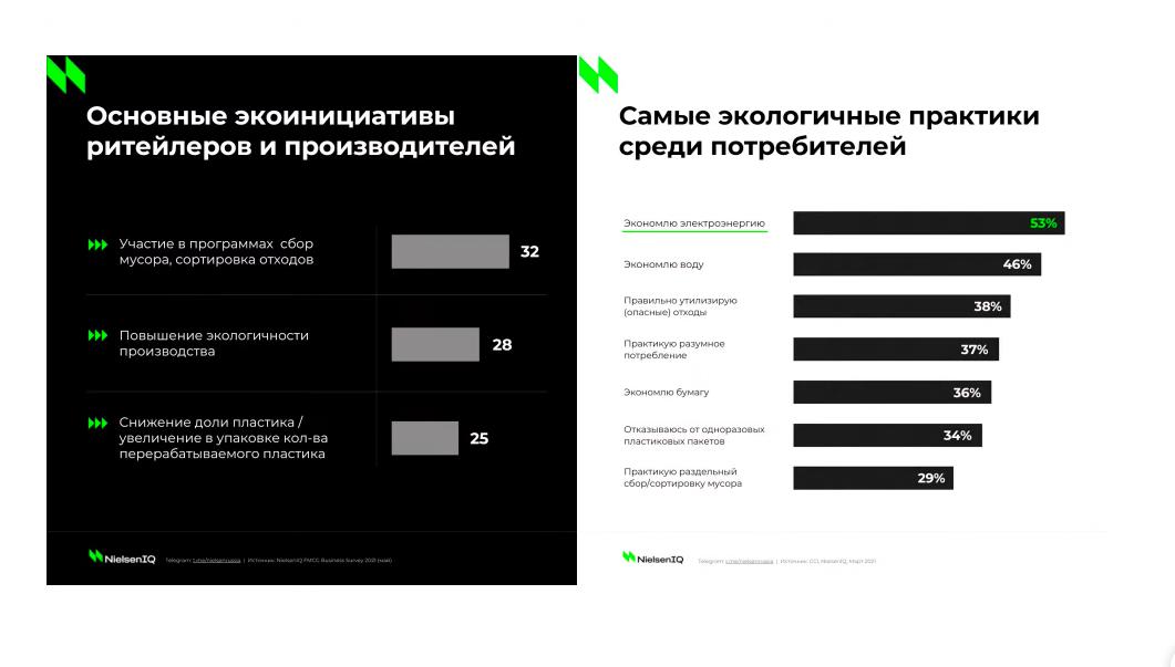 Скриншот из презентации Алисы Васильевой
