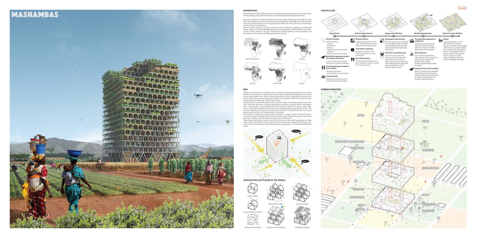 После того какобщина разбогатеет, небоскреб предложено разбирать иперевозить вдругое место Восточной Африки, гдежителям нехватает ресурсов дляэффективного ведения хозяйства