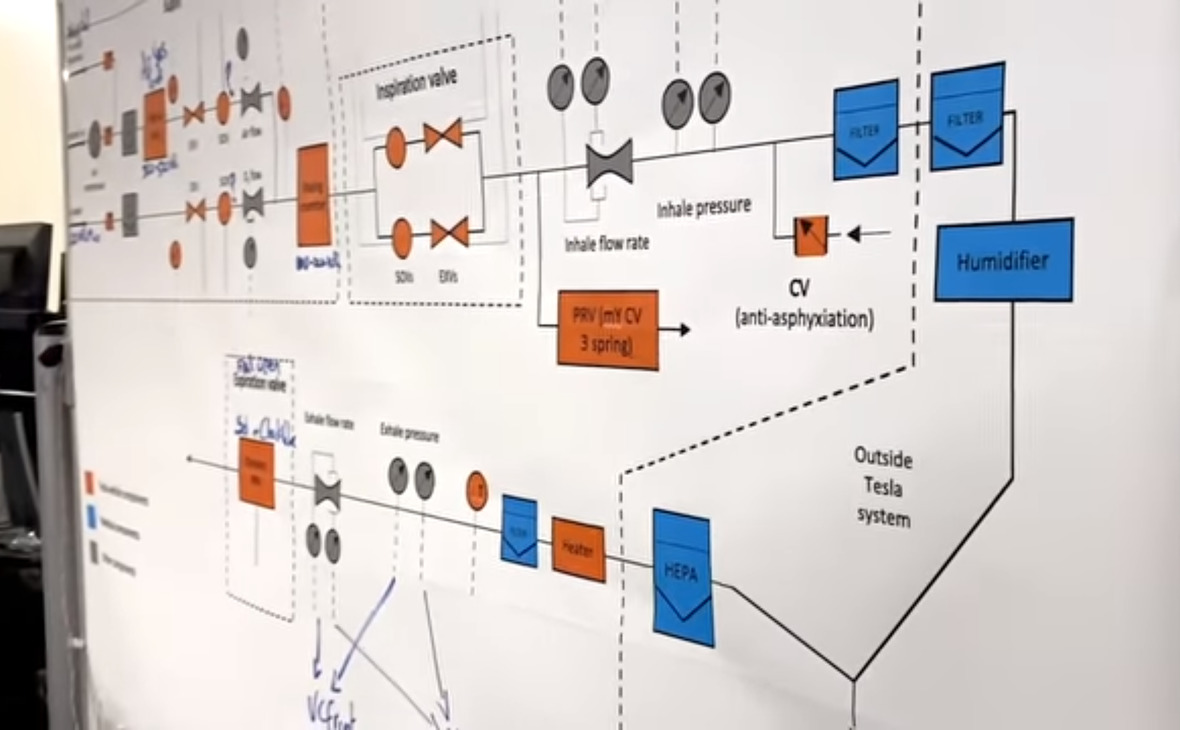 Скриншот из ролика Tesla. Оранжевым цветом на схеме выделены детали аппарата искусственной вентиляции легких, позаимствованные из автомобилей Tesla