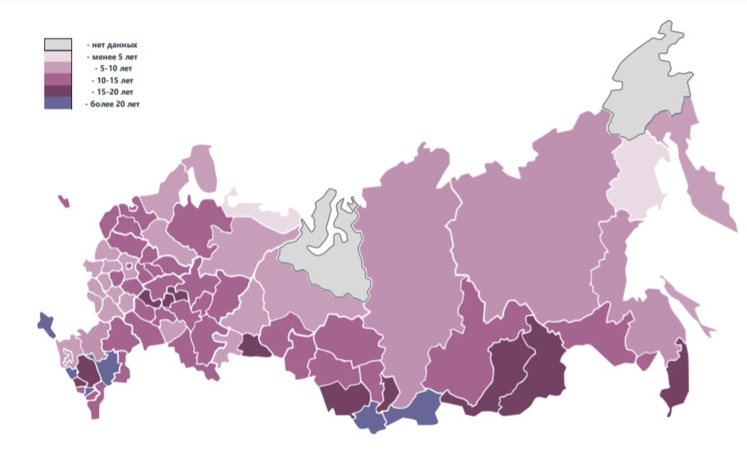Средние сроки накоплений на жилье в регионах России