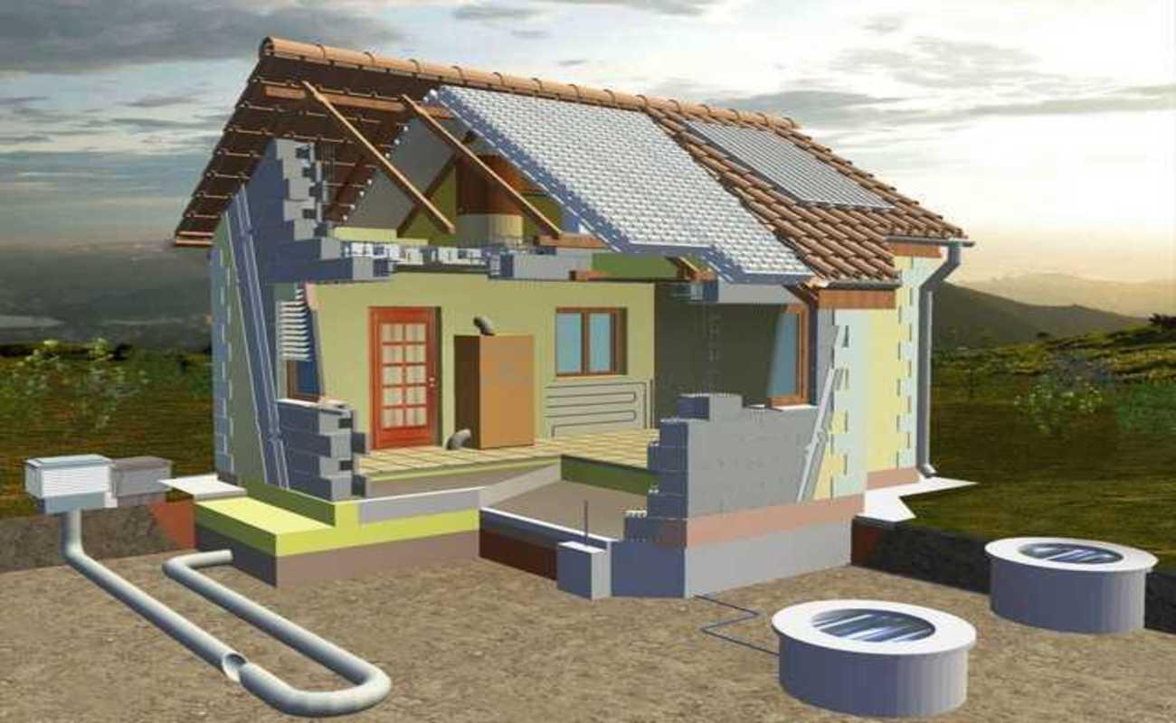 Уже на этапе подготовки проекта энергоэффективного пассивного дома следует стремиться к созданию минимальных потерь тепла сразу во всех этих составляющих здания