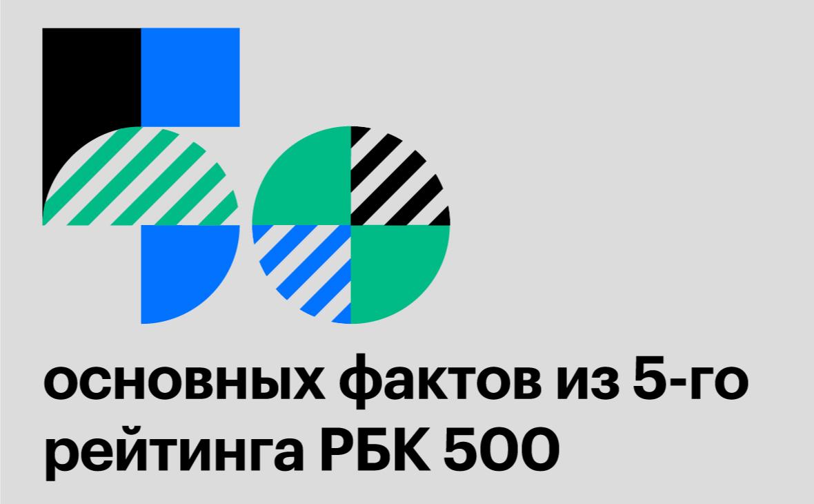 банкротство крупных российских компаний