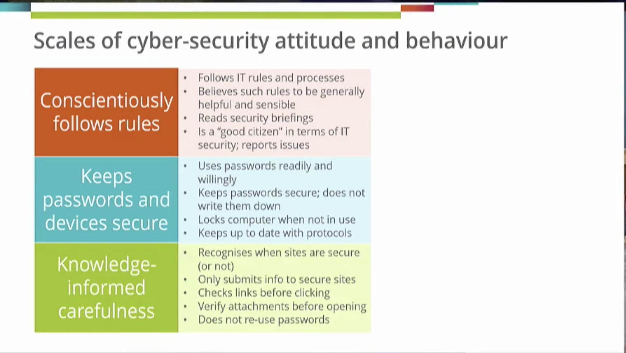 Три разных подхода к кибербезопасности