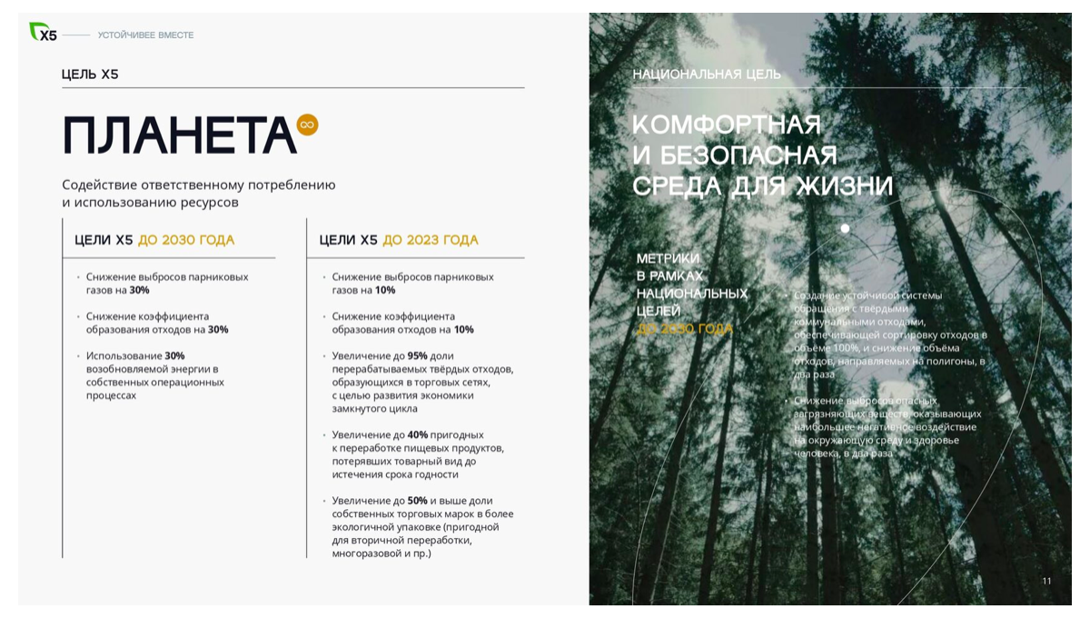 Скриншот из презентации Игоря Шехтермана