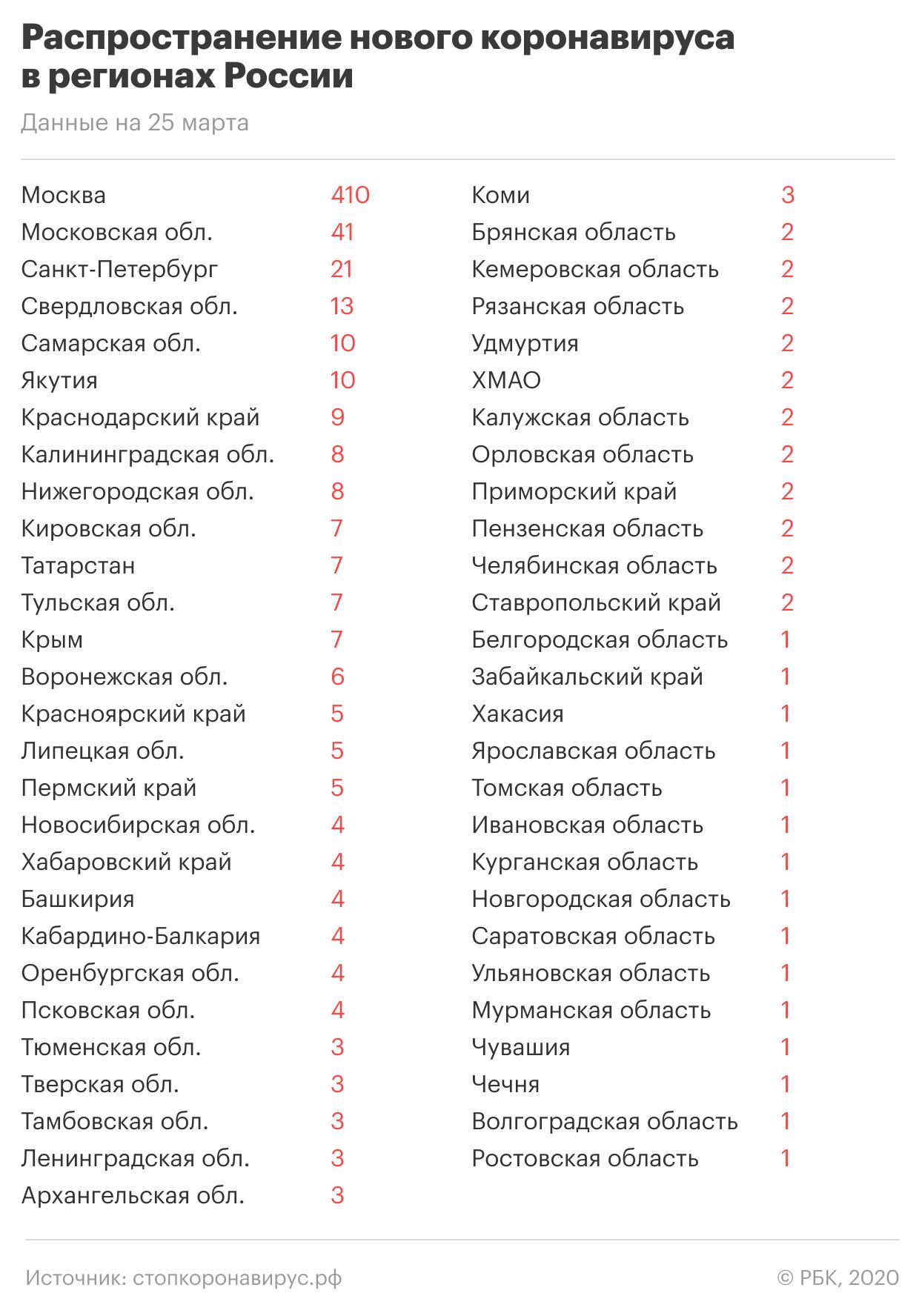 https://s0.rbk.ru/v6_top_pics/media/img/1/87/755851354620871.png