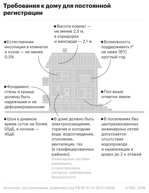 https://s0.rbk.ru/v6_top_pics/media/img/1/88/755504990675881.png