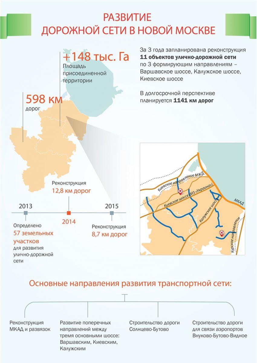 Фото:Департамент градостроительной политики города Москвы