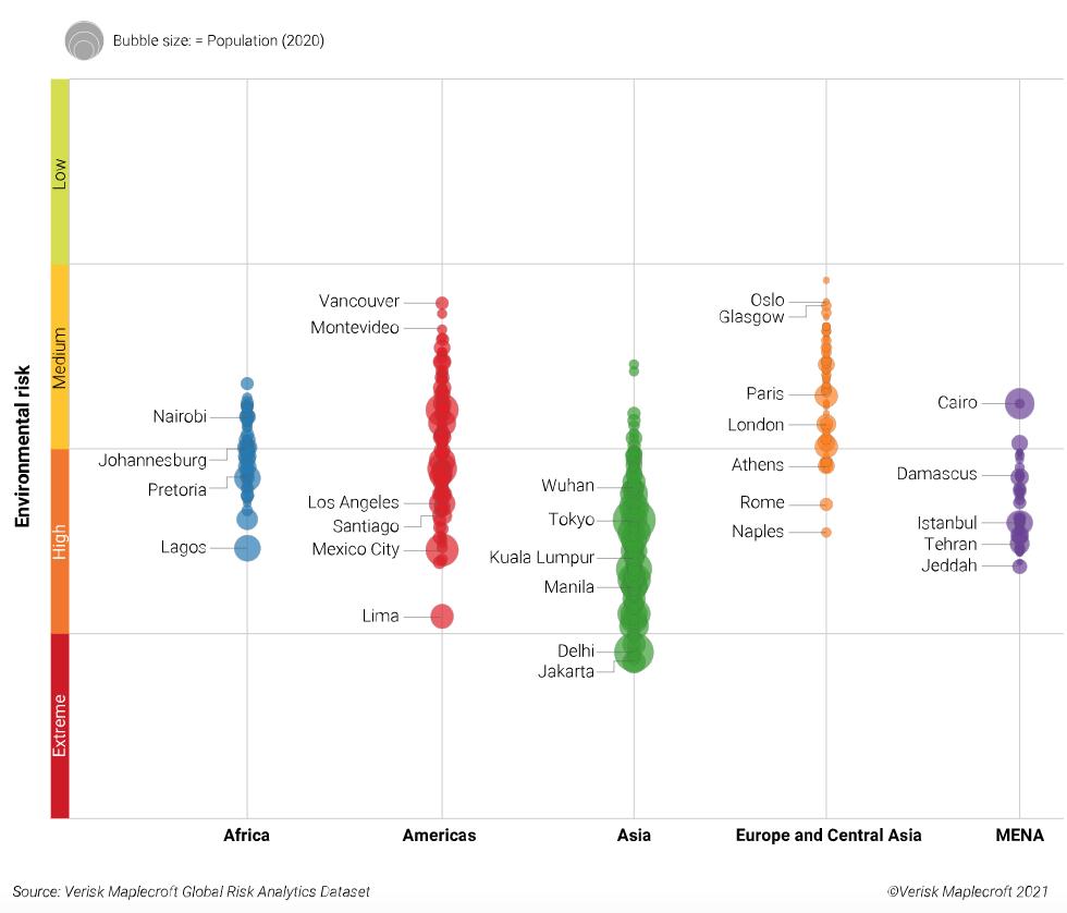 Экологические риски по основным мегаполисам мира