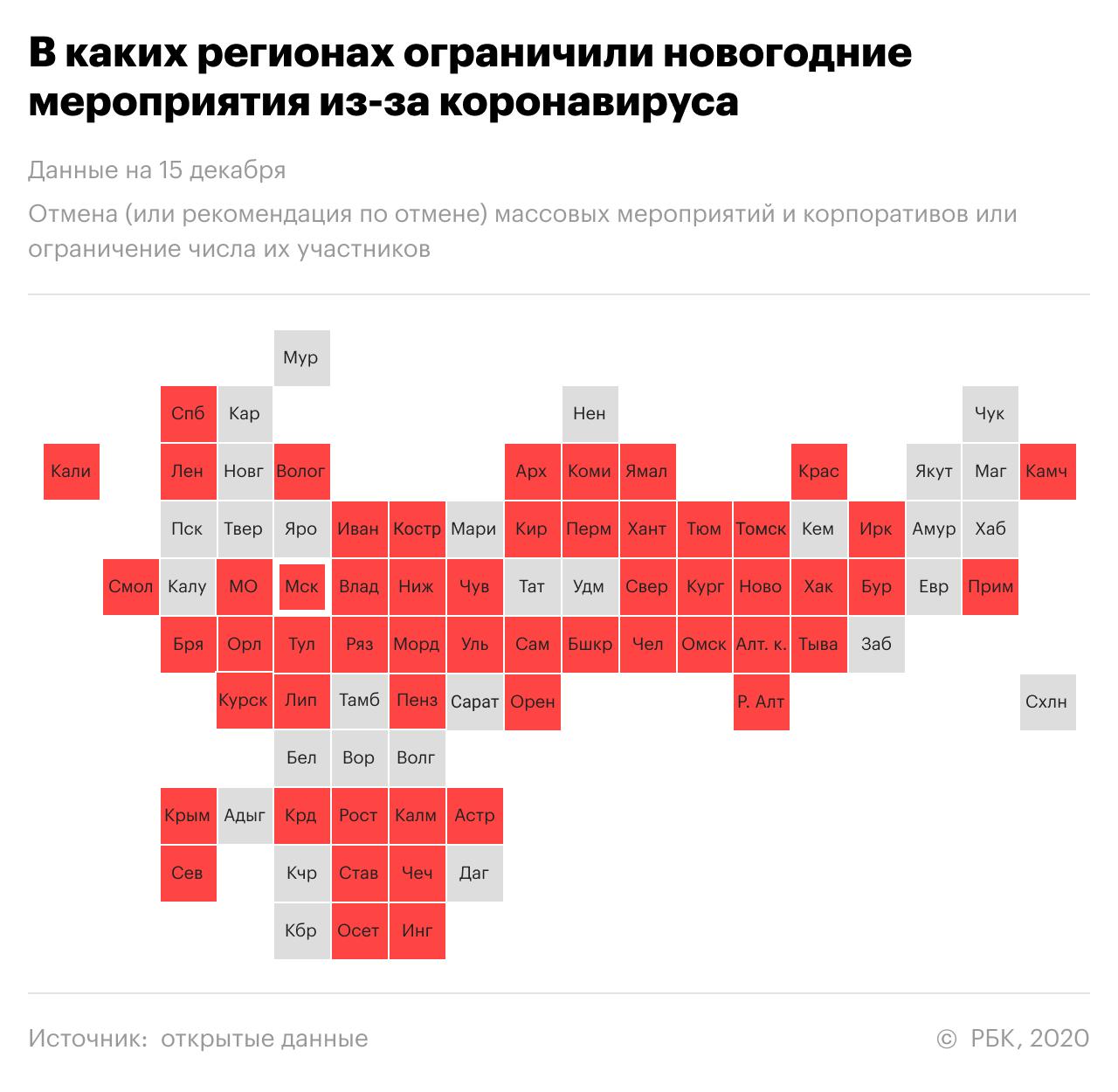 Крупнейшие сети фитнес клубы москвы реклама в ночных клубах москва
