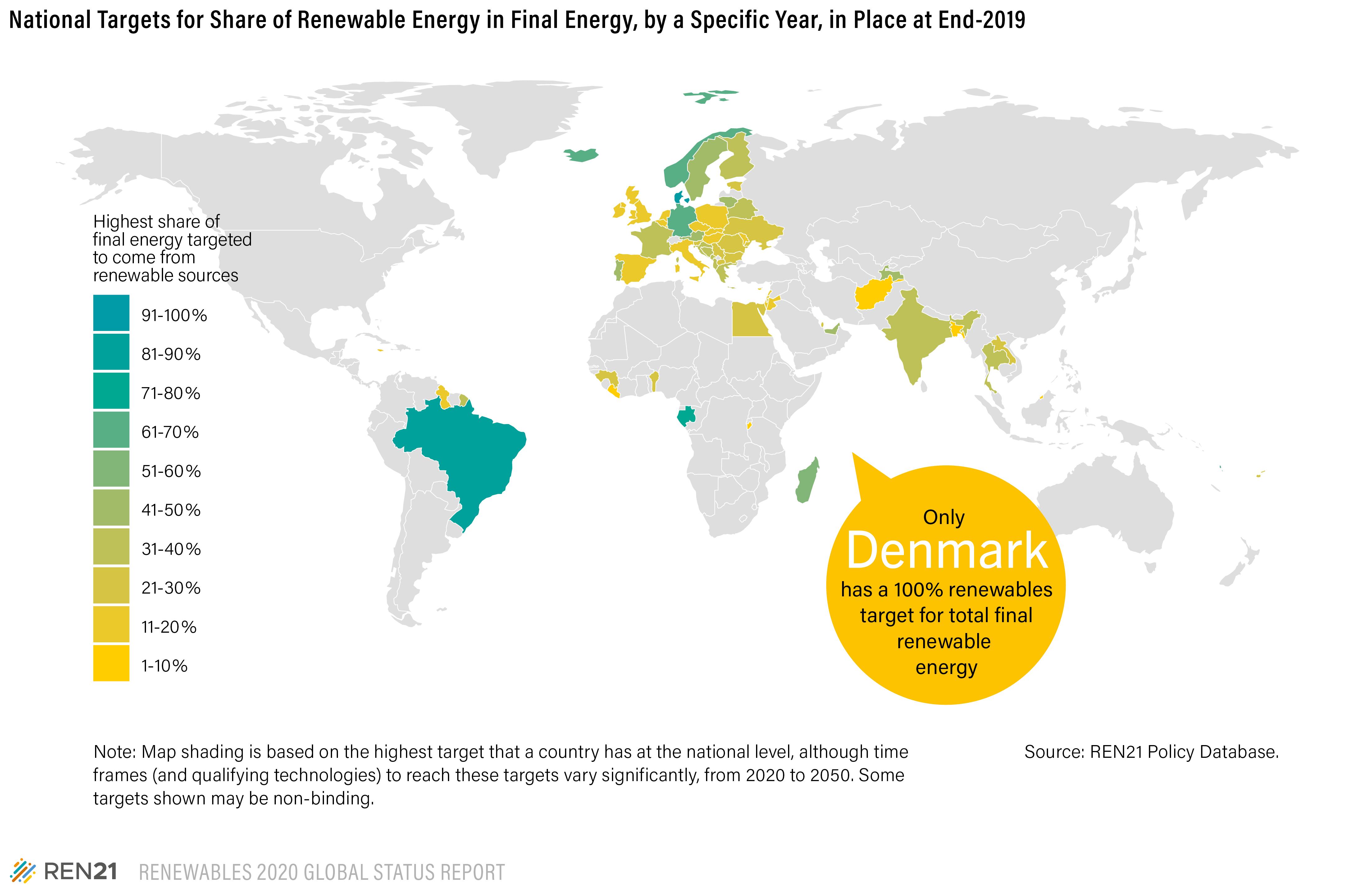 Национальные цели по доле ВИЭ среди источников энергии
