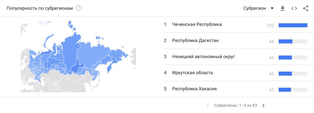 Фото:Google Trends
