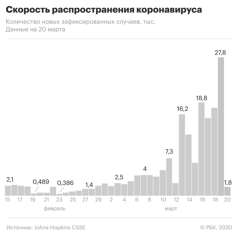 Дипмиссии США во всем мире прекратили выдачу виз