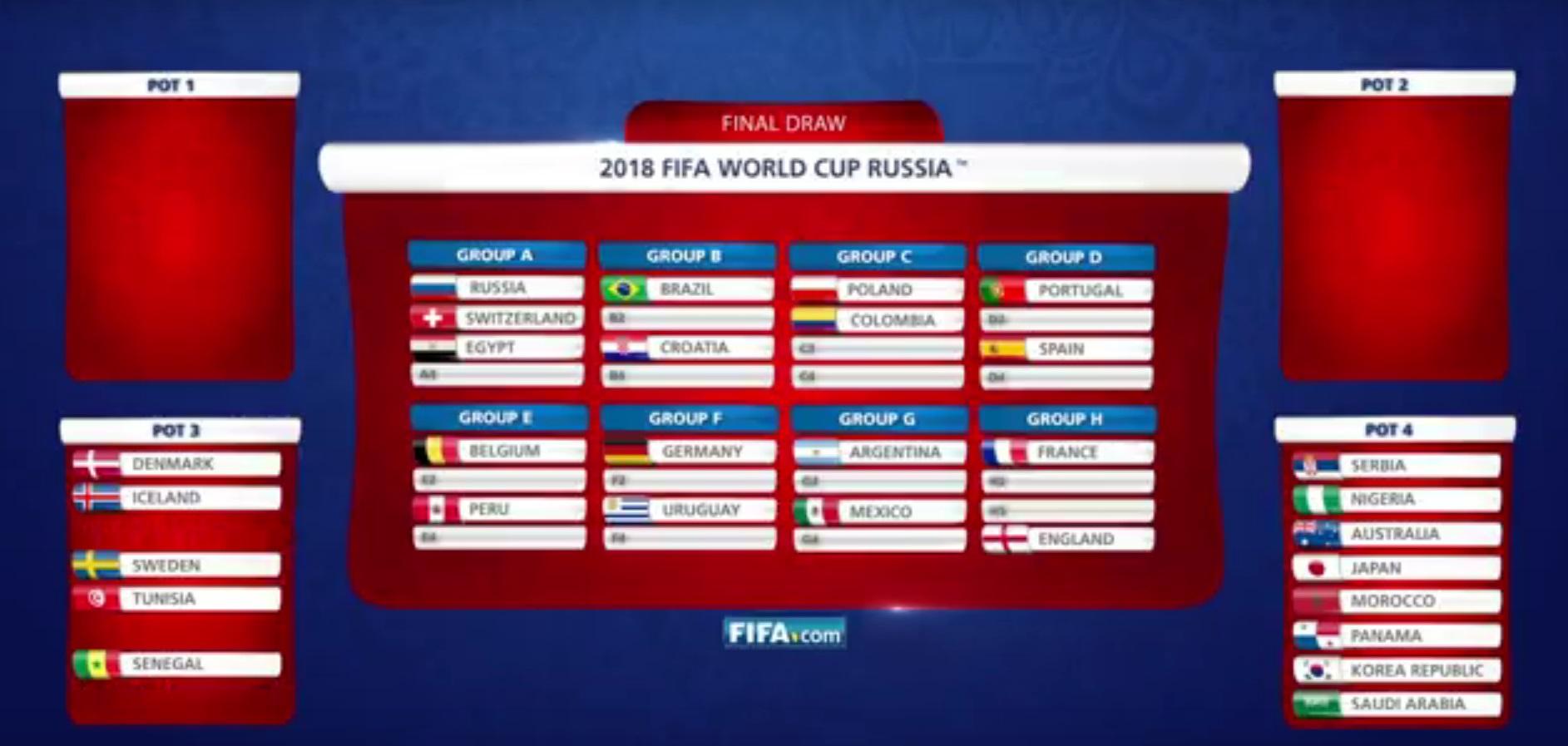 числа 2018 до какого чемпионат футболу мира по