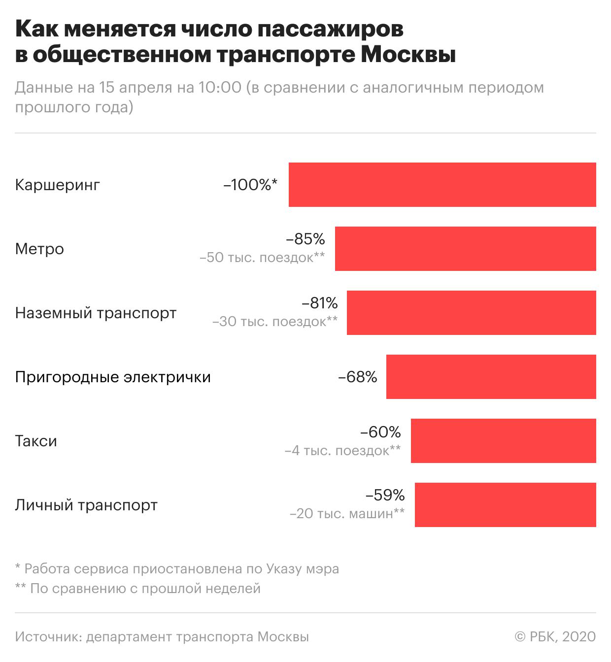 https://s0.rbk.ru/v6_top_pics/media/img/3/08/755869423929083.png