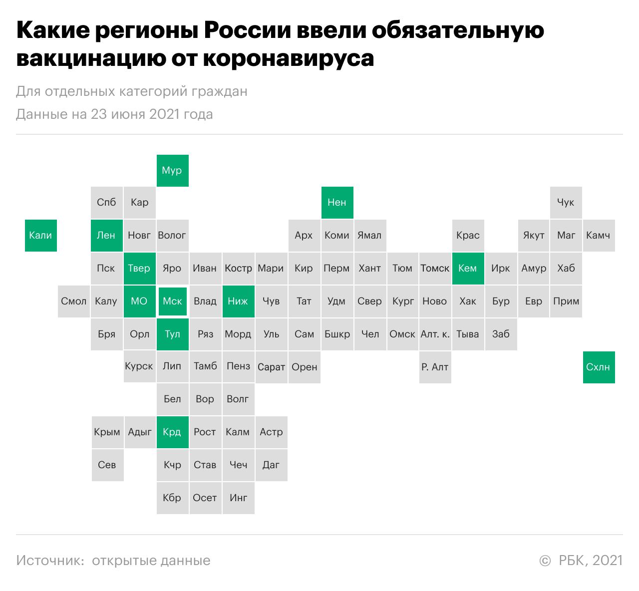 В Хабаровском крае приостановили вакцинацию от коронавируса
