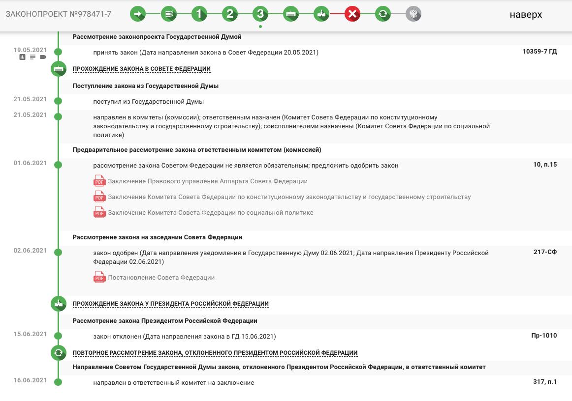 Фото:sozd.duma.gov.ru