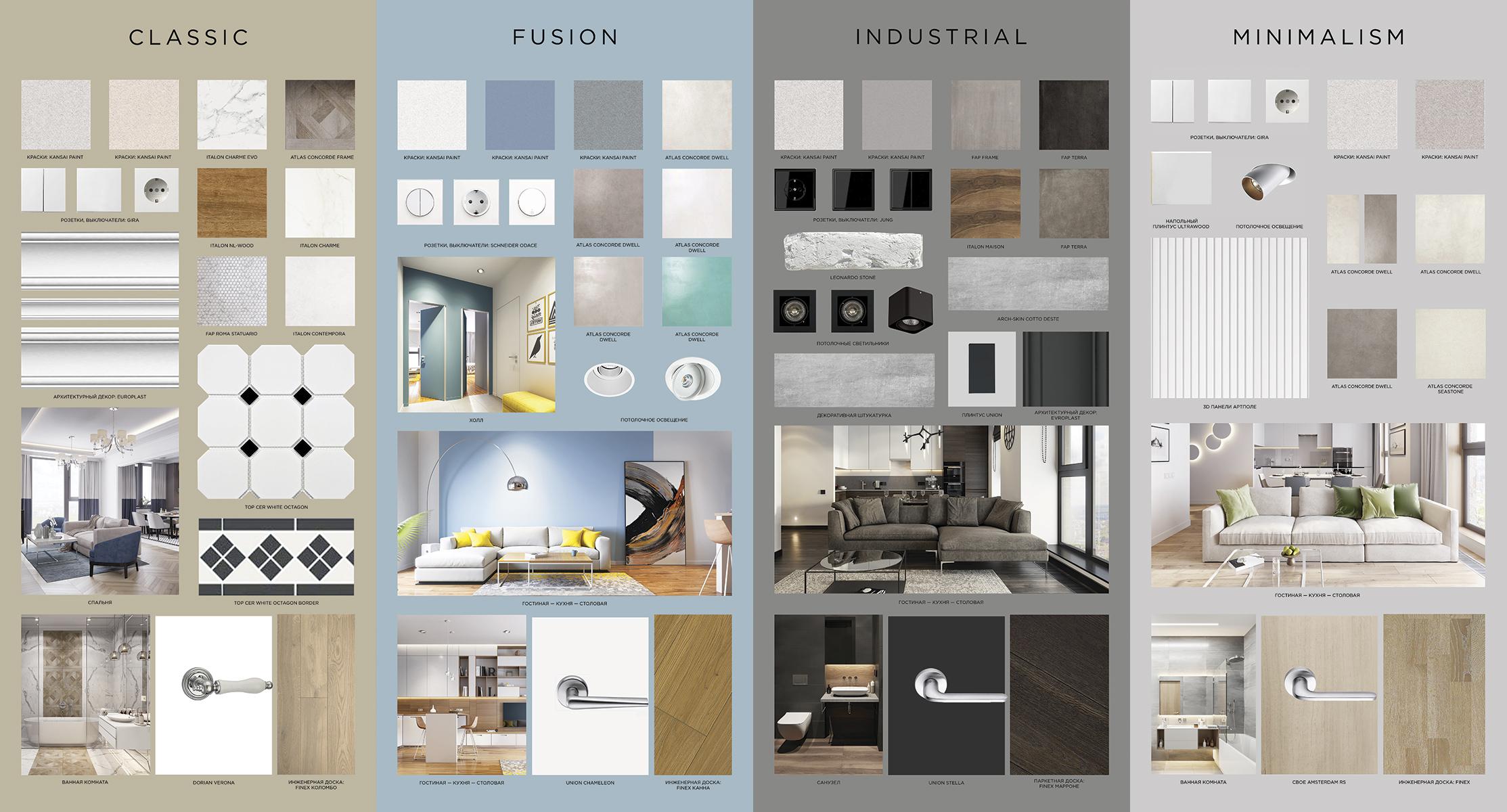 Четыре типовых дизайна интерьеров ЖКRedSide