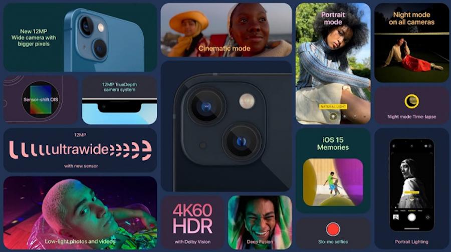 Обновленные камеры iPhone 13