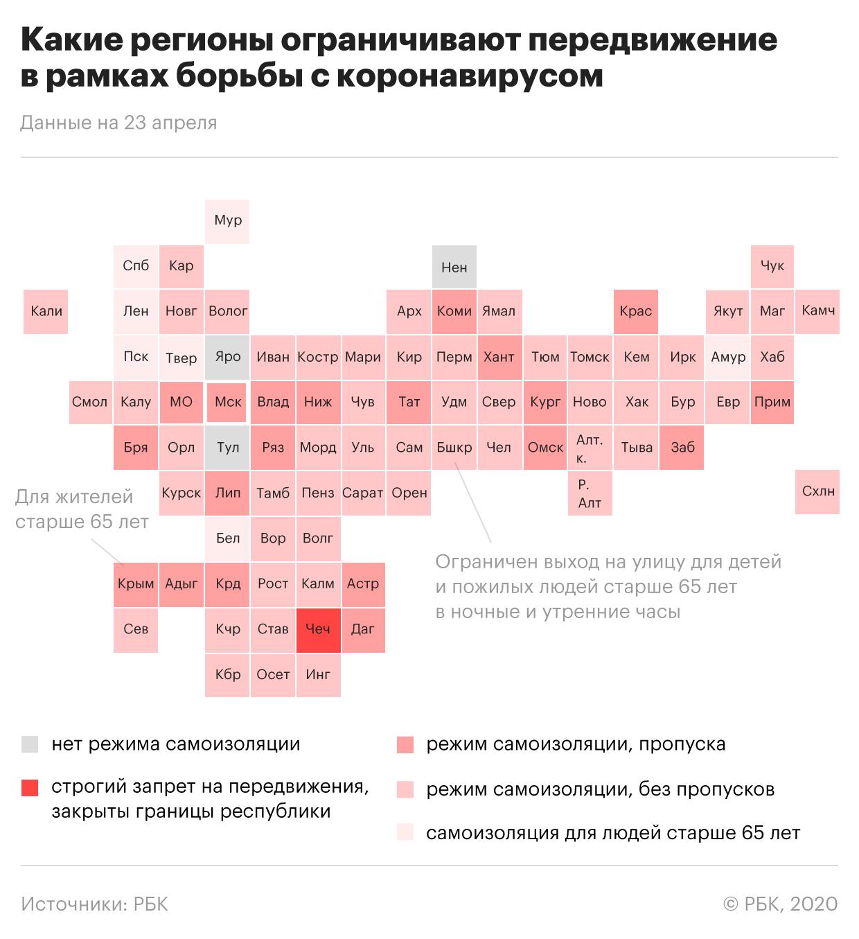 Путин назвал правильными меры властей по борьбе с коронавирусом