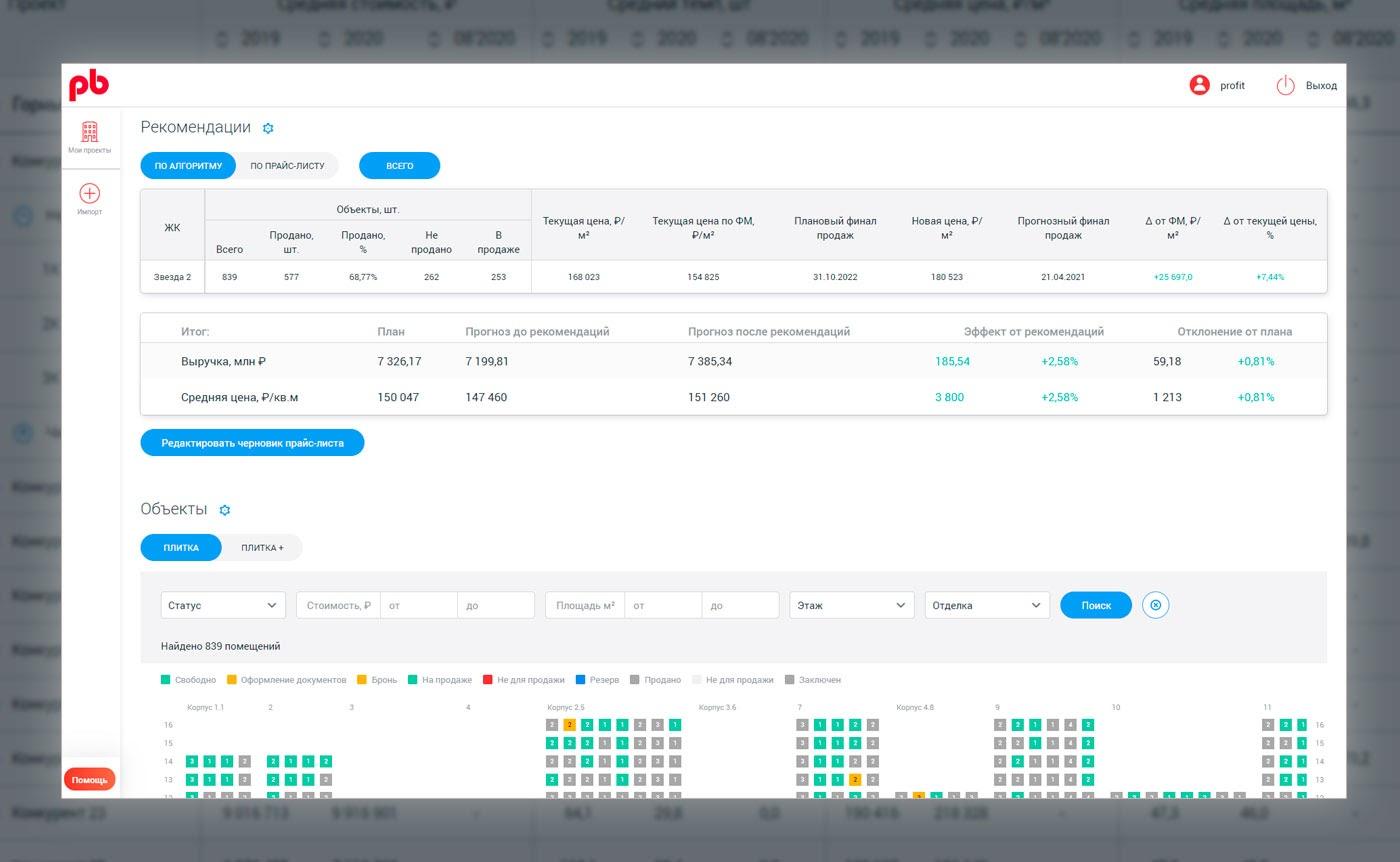 Решение на основе ИИ для динамического ценообразования от Profitbase