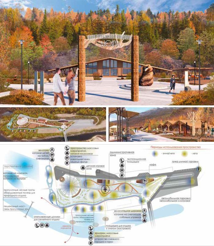 Парк этнической культуры народов северо-востока «Дюкча» в районе устья реки Дукча, Магадан