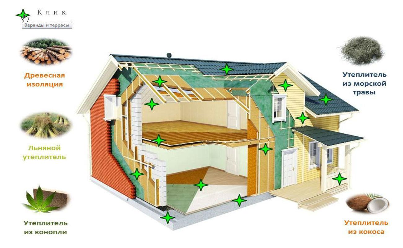 При строительстве энергоэффективных пассивных домов применяются современные строительные материалы и конструкции и новейшее инженерное оборудование