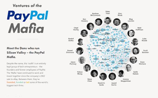 Члены «Мафии» профинансировали или возглавили несколько крупнейших мировых технологических компаний. Fleximize подробно рассказали о составе PayPal Mafia и их взаимосвязях