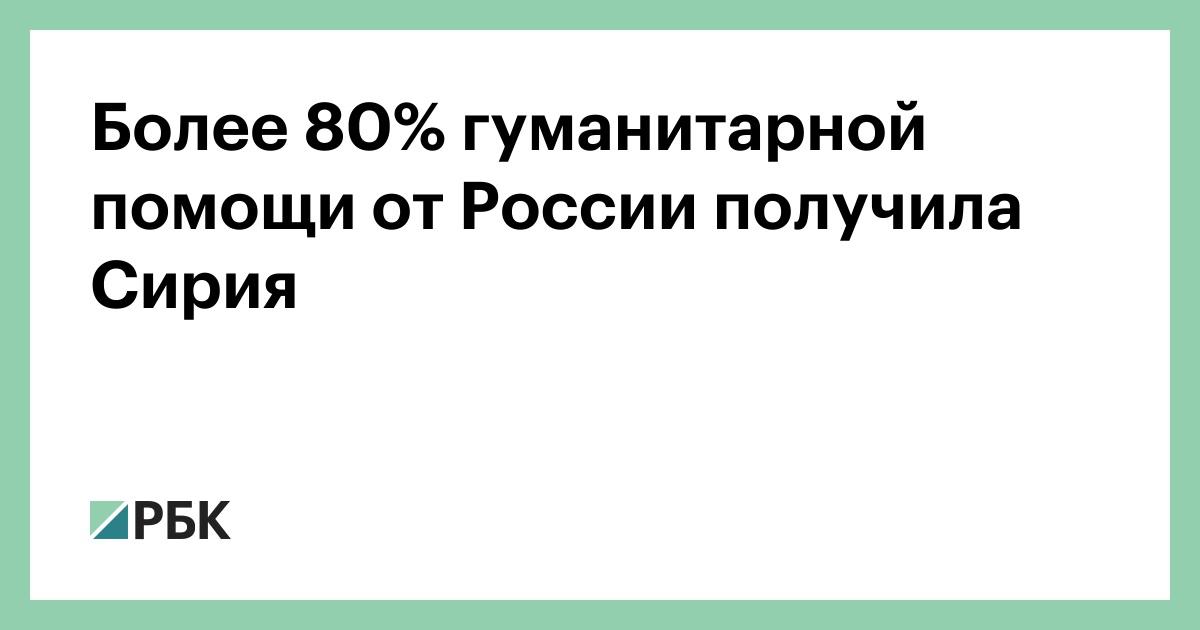кредиты россии другим странам список