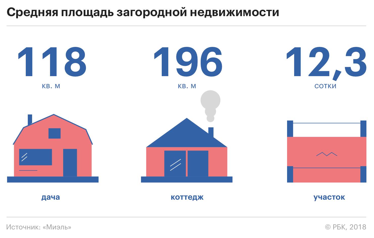 https://s0.rbk.ru/v6_top_pics/media/img/5/54/755371646794545.png