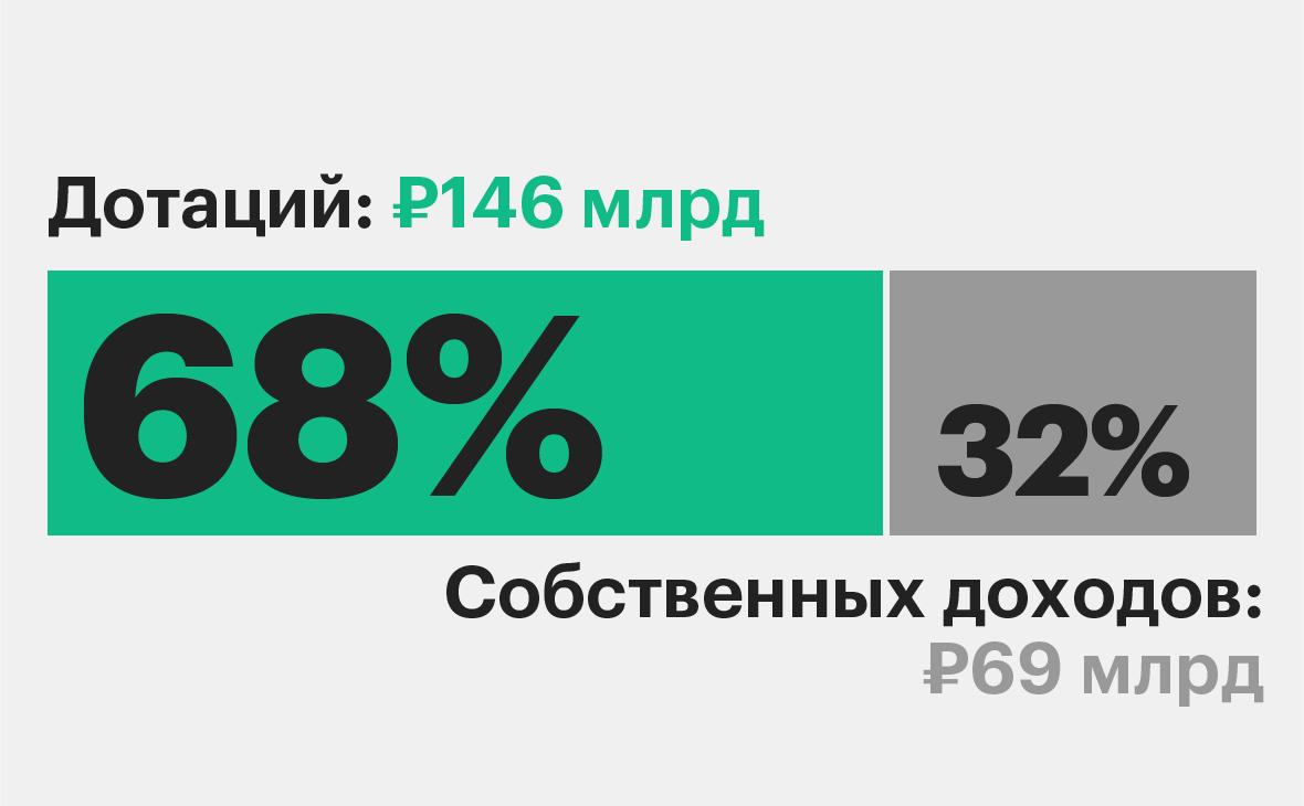 Уралсиб банк красноярск кредитная карта
