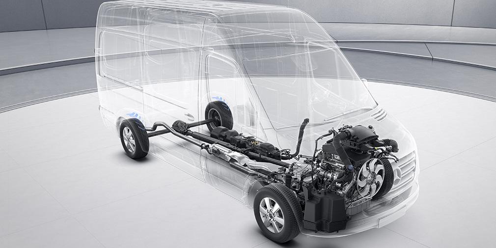 Mercedes-Benz Sprinter с традиционным задним приводом и продольным расположением мотора.