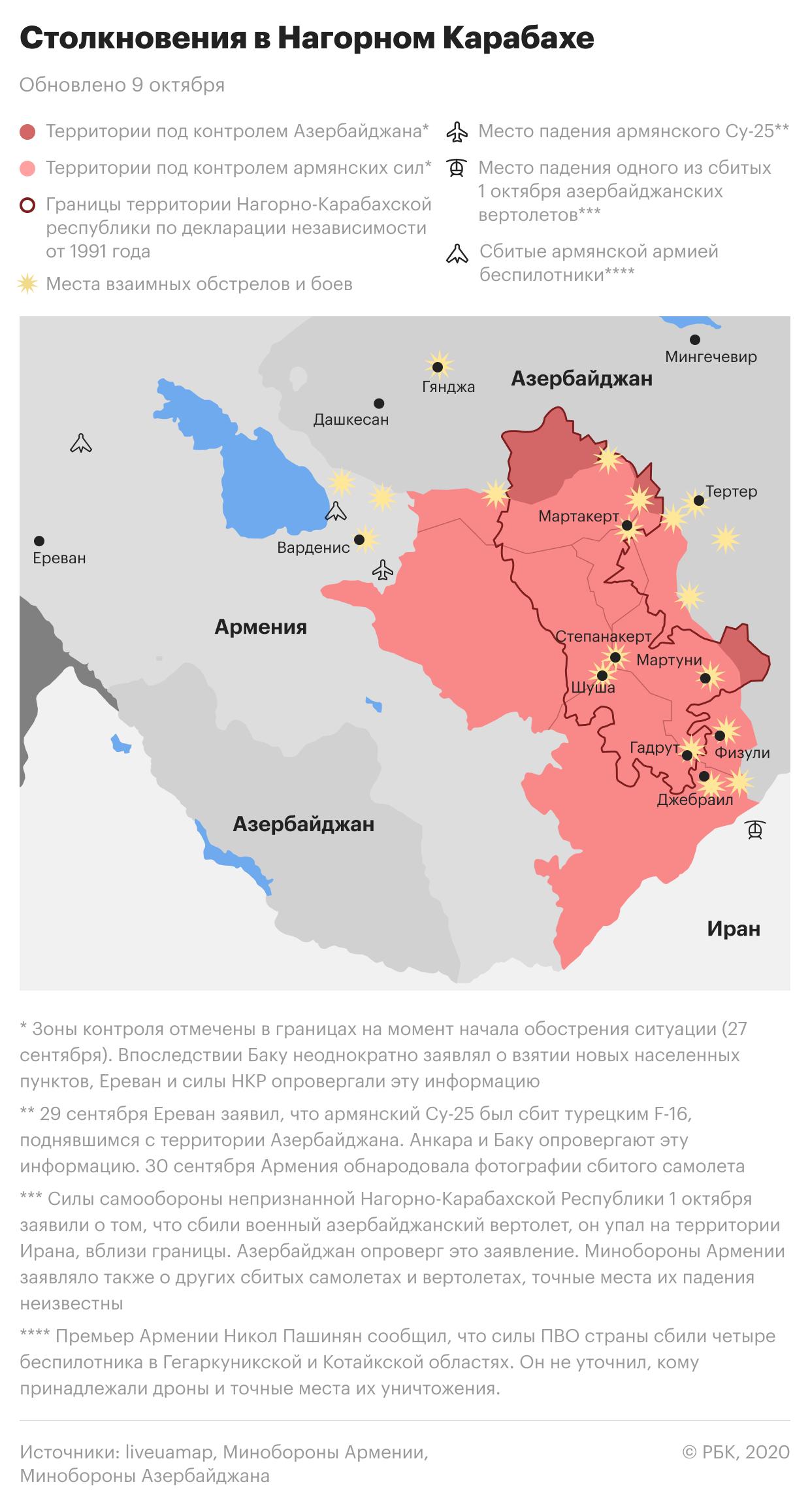Обострение конфликта в Нагорном Карабахе. Карта на 9 октября